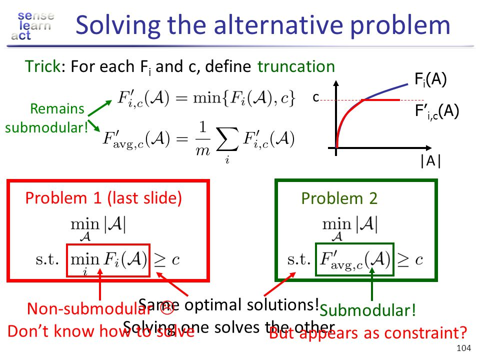 103 Alternative formulation If somebody told us the optimal value, can we recover the optimal solution A * ? Need to find Is this any easier? Yes, if