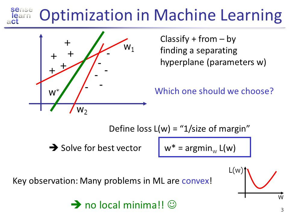 3 Optimization in Machine Learning + + + + + - - - - - - Classify + from – by finding a separating hyperplane (parameters w) Which one should we choose.
