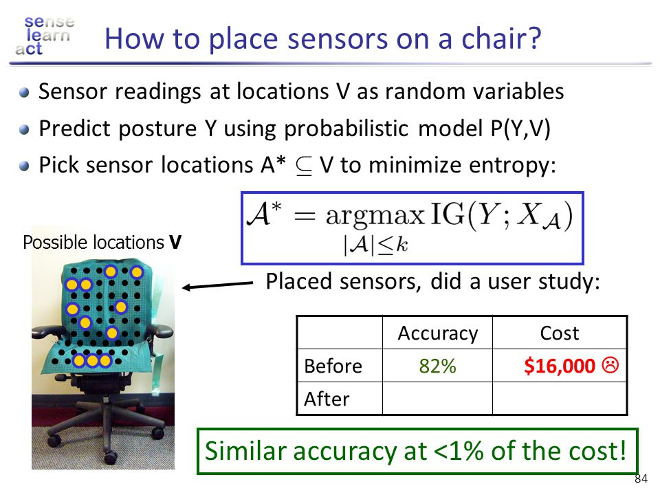 83 People sit a lot Activity recognition in assistive technologies Seating pressure as user interface Equipped with 1 sensor per cm 2 ! Costs $16,000!
