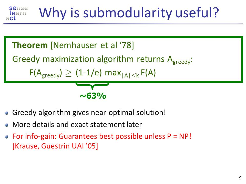 39 Minimizing submodular functions Ellipsoid algorithm not very practical Want combinatorial algorithm for minimization.