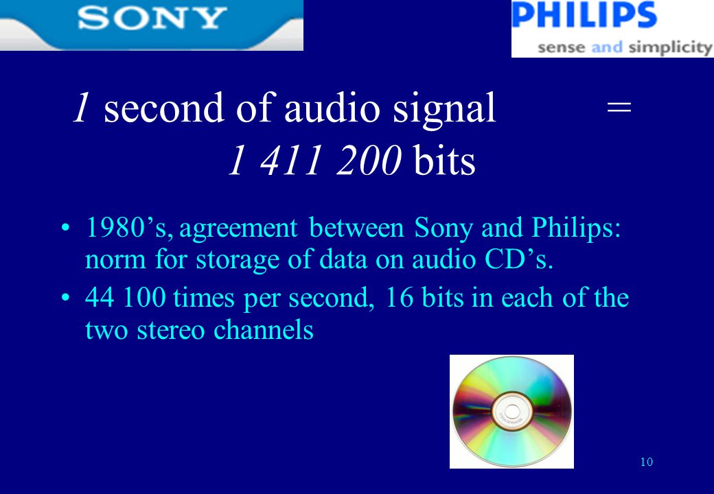 9 A CD of high quality may have more than 500 000 errors! After processing the signals in the CD player, these errors do not lead to any disturbing no