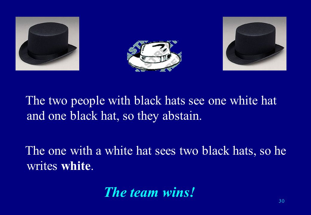 29 The two people with white hats see one white hat and one black hat, so they abstain. The one with a black hat sees two white hats, so he writes bla