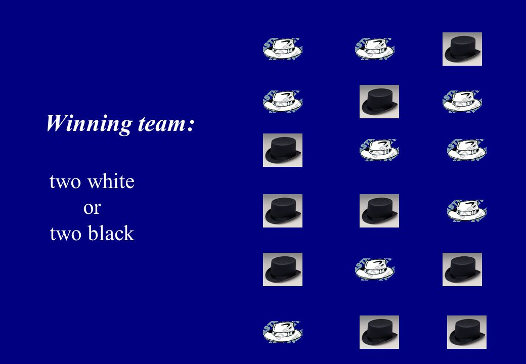 32 Everybody sees two black hats, and therefore writes white on the paper. The team looses!