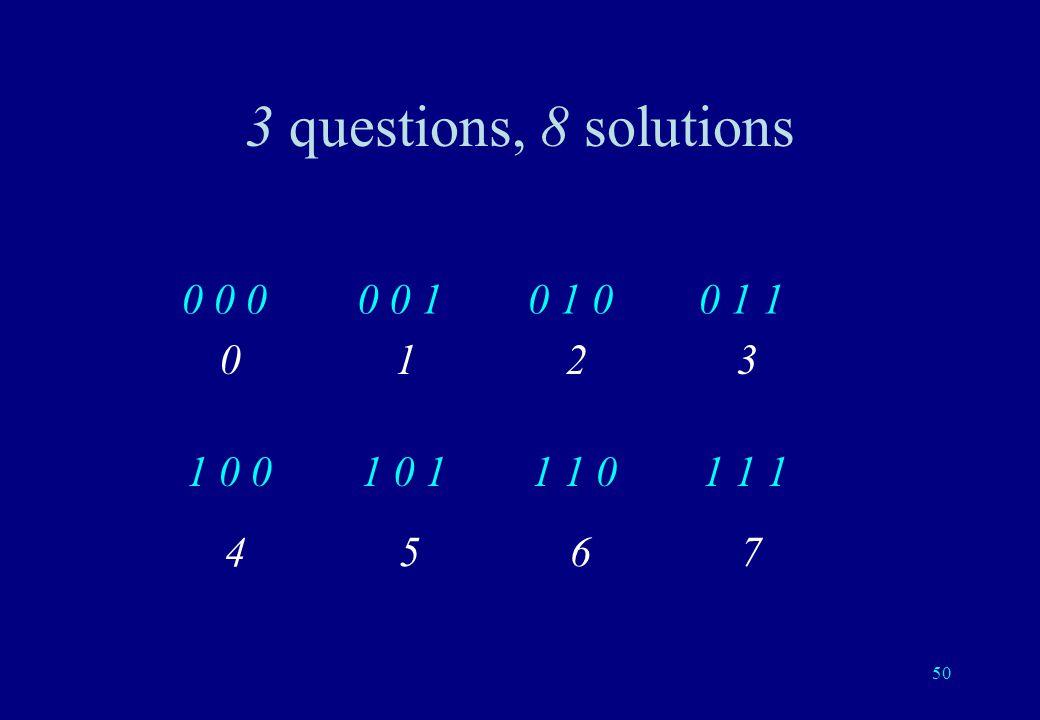 49 8 Cards: 3 questions YYYYYNYNYYNN NYYNYNNNYNNN Replace Y by 0 and N by 1