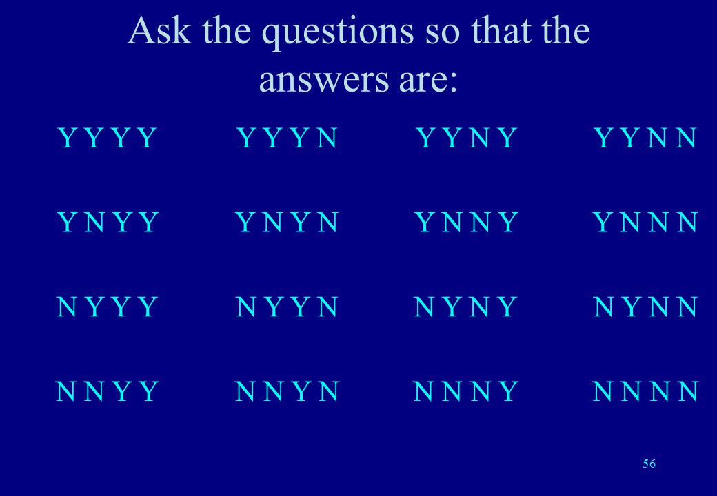 55 Binary representation: 0 0 0 0 0 10 0 1 10 0 1 0 0 1 0 00 1 0 1 1 10 1 1 0 1 0 0 01 0 0 11 0 1 11 0 1 1 0 01 1 0 11 1 1 1 1 0