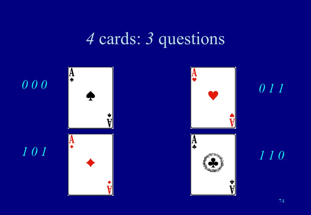 73 4 cards: 3 questions Y Y Y Y N N N Y N N N Y