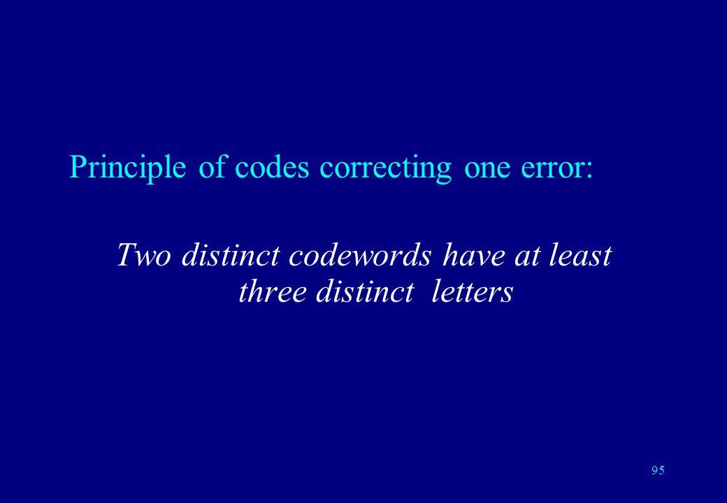 94 Correct 0 0 1 as 0 0 0 Correct 0 1 0 as 0 0 0 Correct 1 0 0 as 0 0 0 and Correct 1 1 0 as 1 1 1 Correct 1 0 1 as 1 1 1 Correct 0 1 1 as 1 1 1
