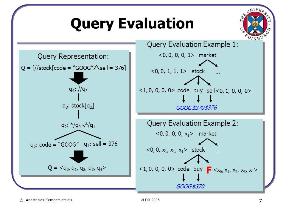 © Anastasios KementsietsidisVLDB 2006 7 Query Evaluation Q = [//stock[code = GOOG sell = 376] q 0 : code = GOOG q 1 : sell = 376 q 2 : */q 0 */q 1 q 3