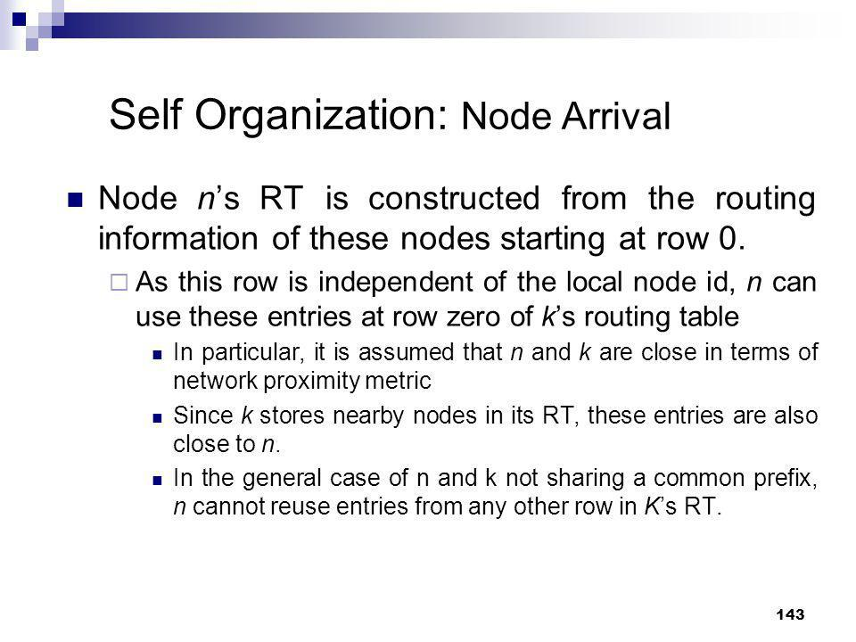 143 Self Organization: Node Arrival Node ns RT is constructed from the routing information of these nodes starting at row 0. As this row is independen