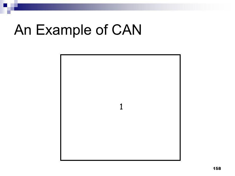 158 An Example of CAN 1 158