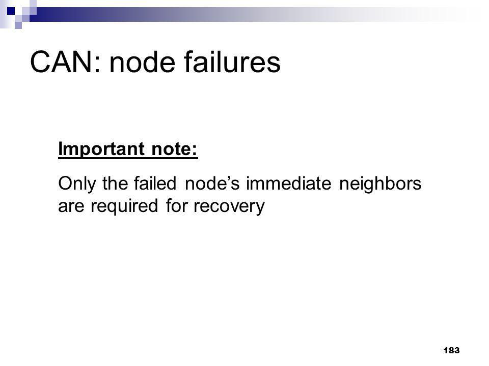 183 CAN: node failures Important note: Only the failed nodes immediate neighbors are required for recovery 183