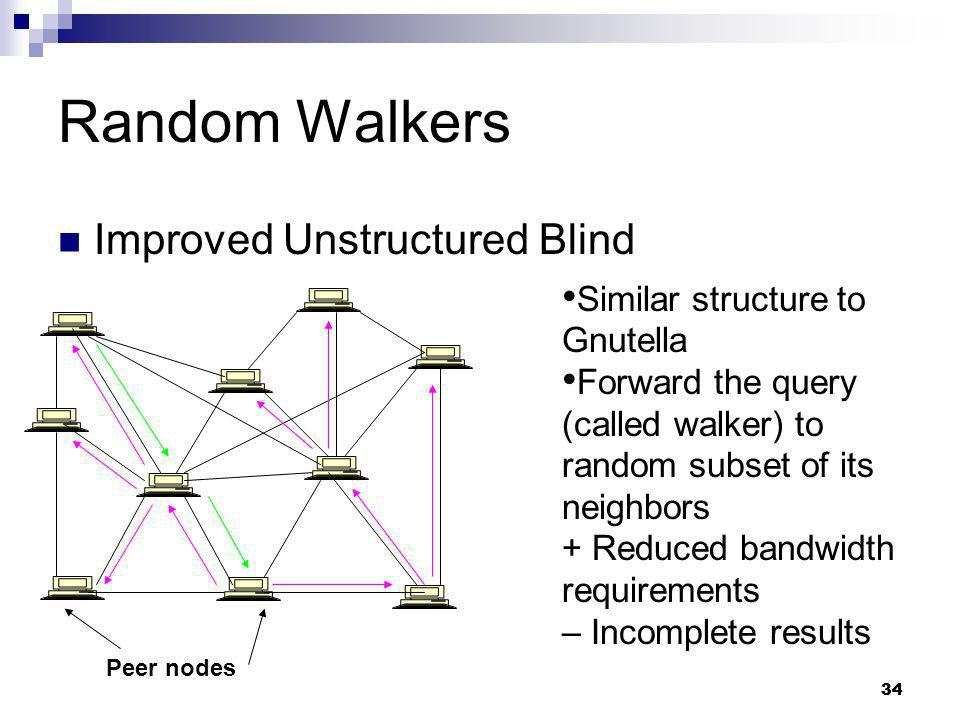 34 Random Walkers Improved Unstructured Blind Similar structure to Gnutella Forward the query (called walker) to random subset of its neighbors + Redu