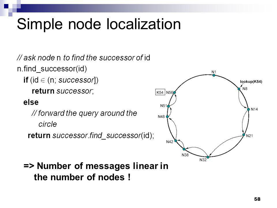 58 Simple node localization // ask node n to find the successor of id n.find_successor(id) if (id (n; successor]) return successor; else // forward th
