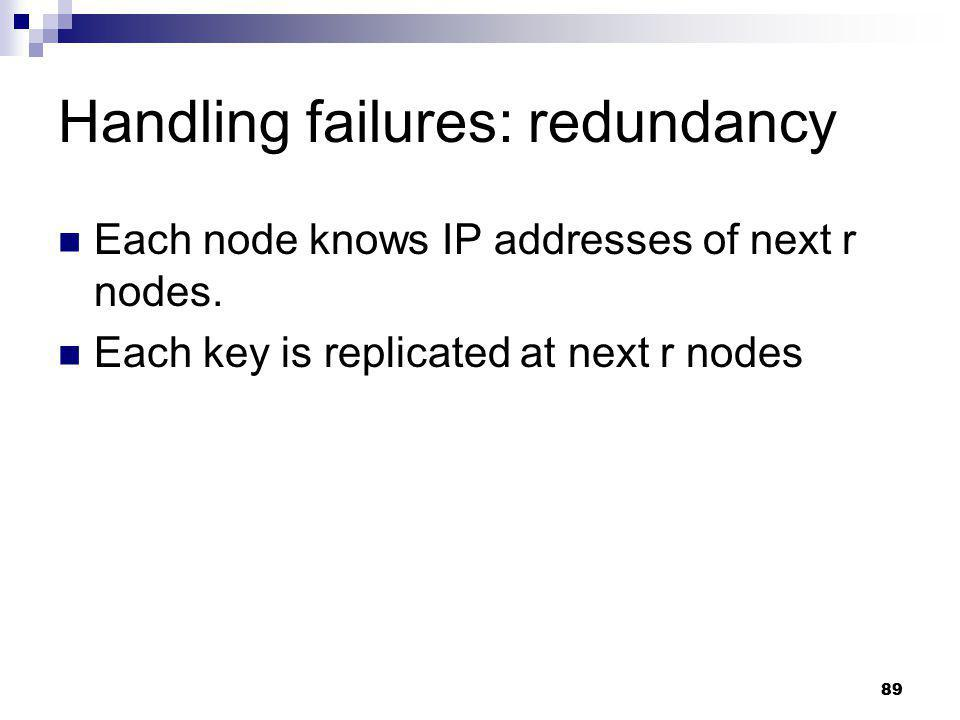 89 Handling failures: redundancy Each node knows IP addresses of next r nodes. Each key is replicated at next r nodes 89