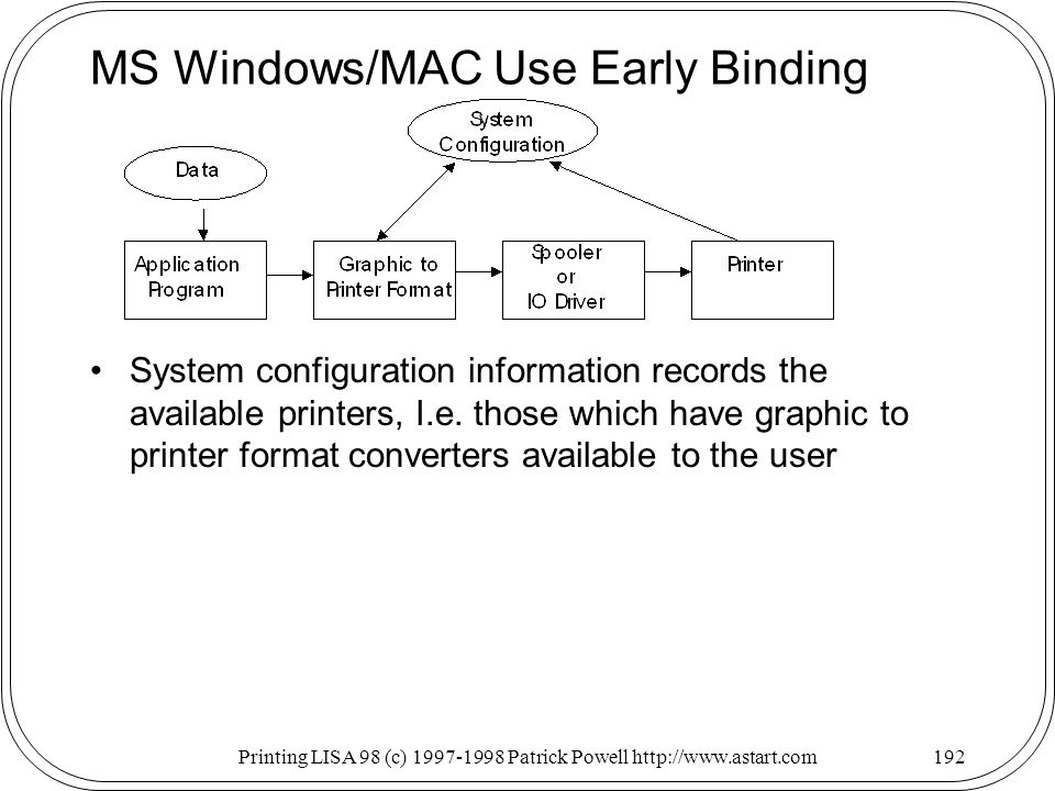 Printing LISA 98 (c) Patrick Powell   MS Windows/MAC Use Early Binding System configuration information records the available printers, I.e.