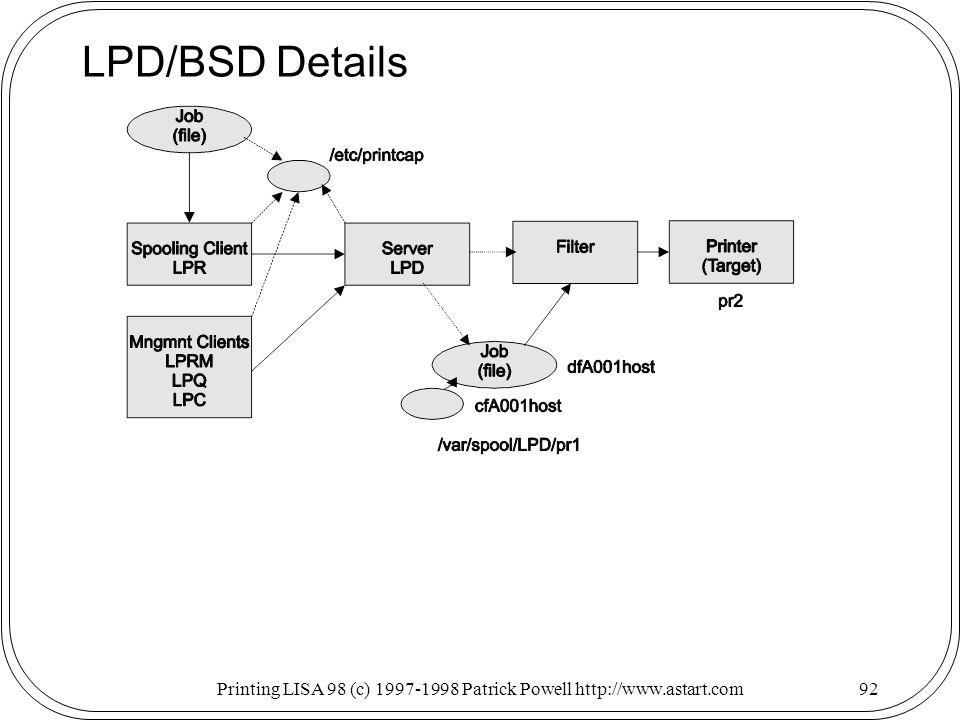 Printing LISA 98 (c) 1997-1998 Patrick Powell http://www.astart.com92 LPD/BSD Details