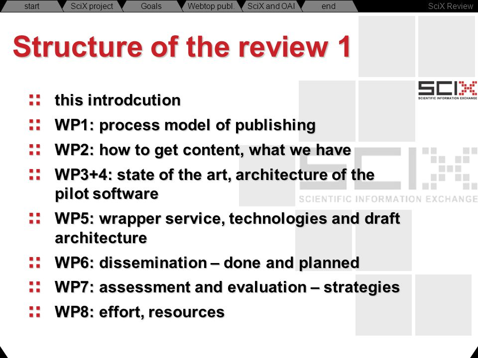 SciX Review endSciX and OAIWebtop publ.GoalsSciX projectstart Structure of the review 1 this introdcution WP1: process model of publishing WP2: how to