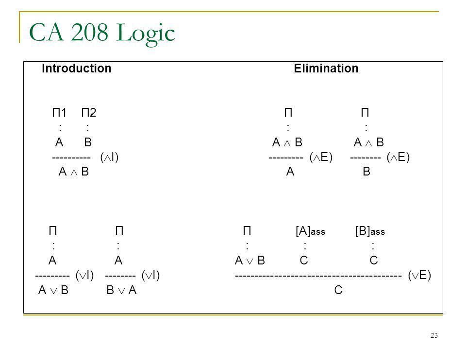 23 CA 208 Logic Introduction Elimination П1 П2 П П : : : : A B A B A B ---------- ( I) --------- ( E) -------- ( E) A B A B П П П [A] ass [B] ass : :