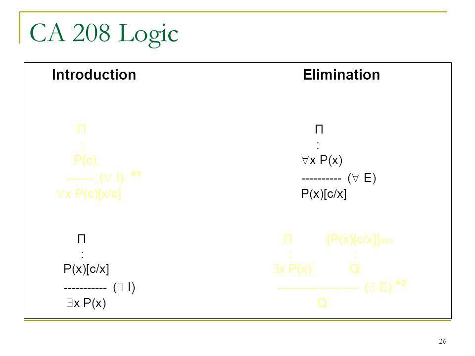 26 CA 208 Logic Introduction Elimination П П : : P(c) x P(x) ------- ( I) *¹ ---------- ( E) x P(c)[x/c] P(x)[c/x] П П [P(x)[c/x]] ass : : : P(x)[c/x]