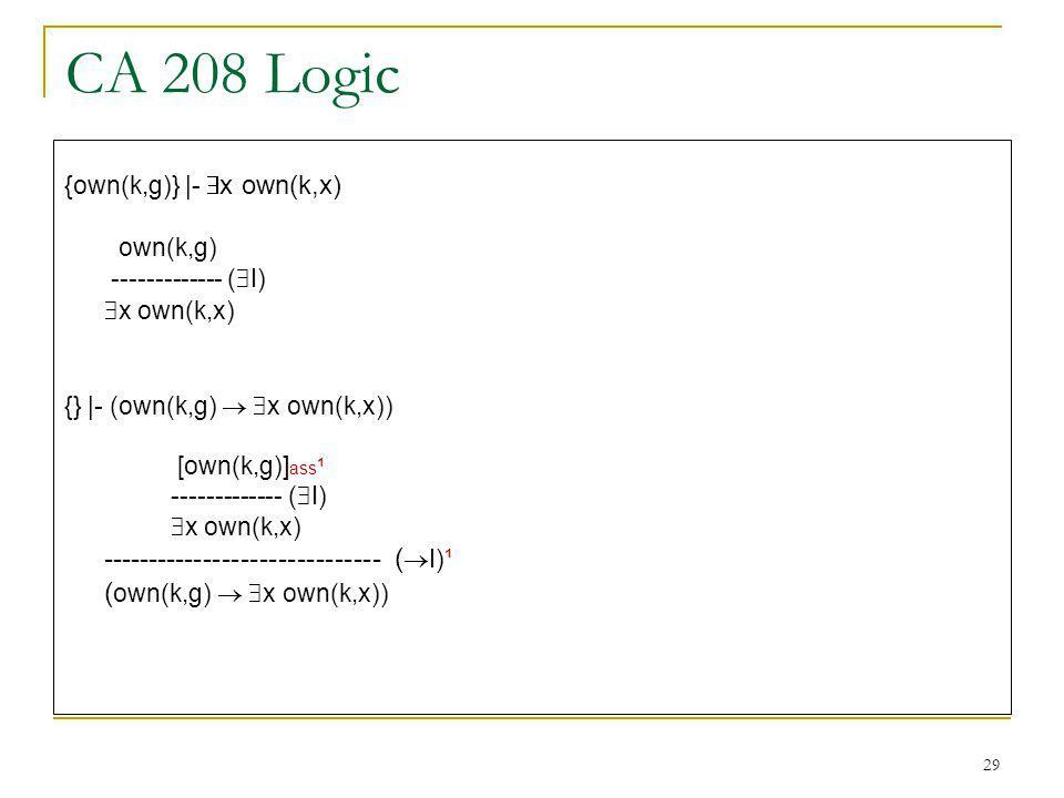29 CA 208 Logic {own(k,g)} |- x own(k,x) own(k,g) ------------- ( I) x own(k,x) {} |- (own(k,g) x own(k,x)) [own(k,g)] ass ¹ ------------- ( I) x own(