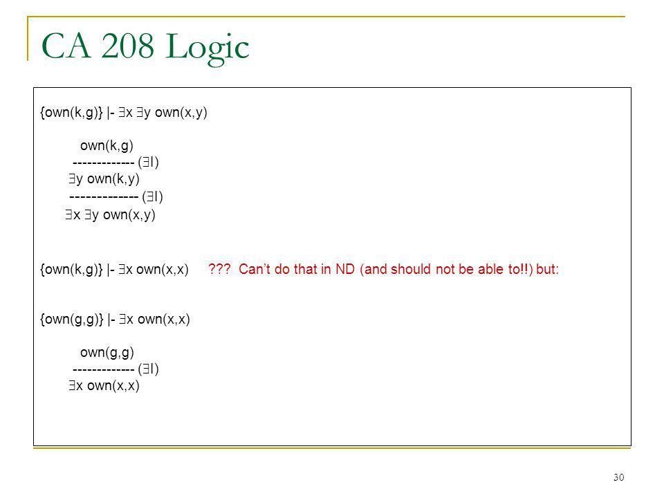 30 CA 208 Logic {own(k,g)} |- x y own(x,y) own(k,g) ------------- ( I) y own(k,y) ------------- ( I) x y own(x,y) {own(k,g)} |- x own(x,x) ??? Cant do