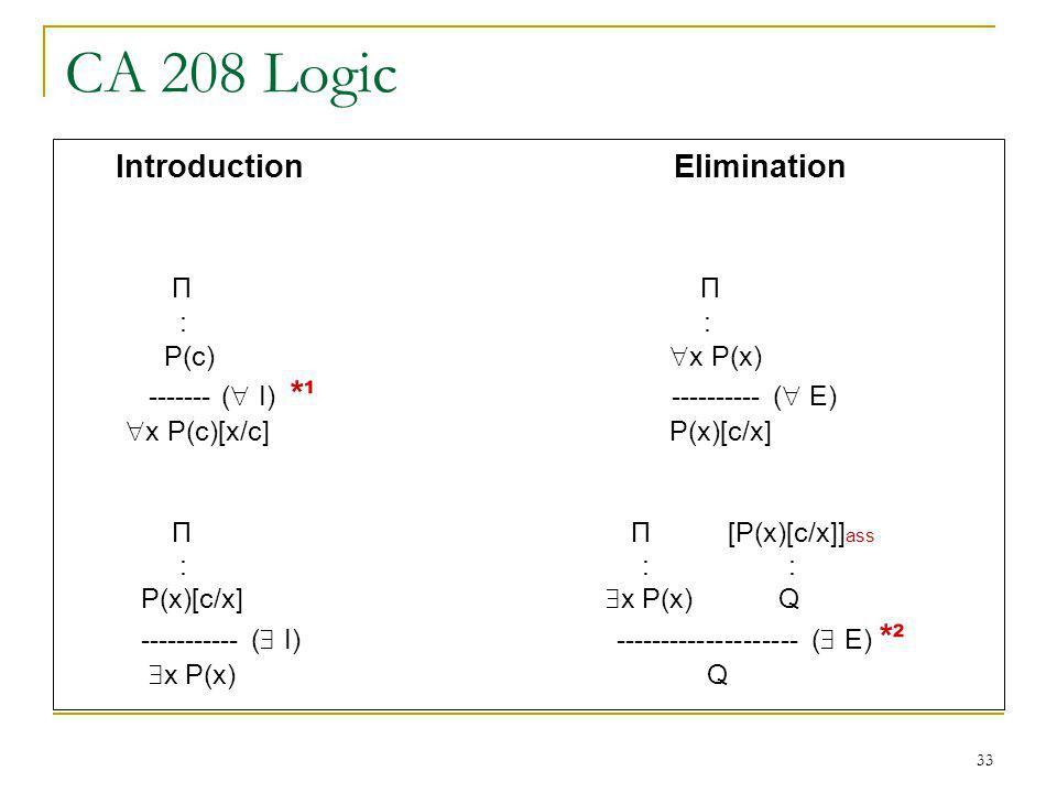 33 CA 208 Logic Introduction Elimination П : : P(c) x P(x) ------- ( I) *¹ ---------- ( E) x P(c)[x/c] P(x)[c/x] П П [P(x)[c/x]] ass : : : P(x)[c/x] x