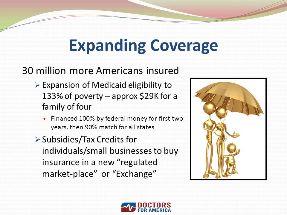 Expanding Coverage 30 million more Americans insured Expansion of Medicaid eligibility to 133% of poverty – approx $29K for a family of four Financed