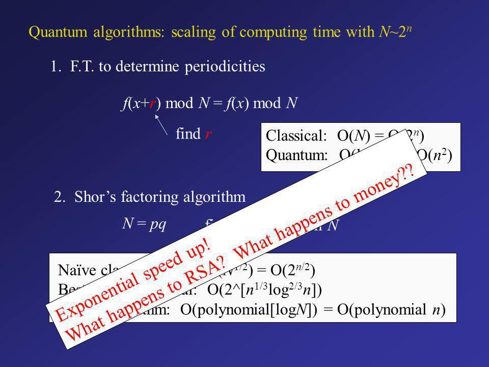 Factorisation algorithm N: Given big integer to be factorised m: Small integer chosen at random n = 0,1,2, … 1.