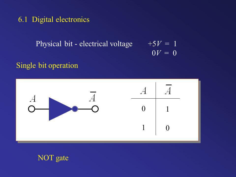 6.1 Digital electronics Physical bit - electrical voltage+5V = 1 0V = 0 Single bit operation NOT gate 0101 1010