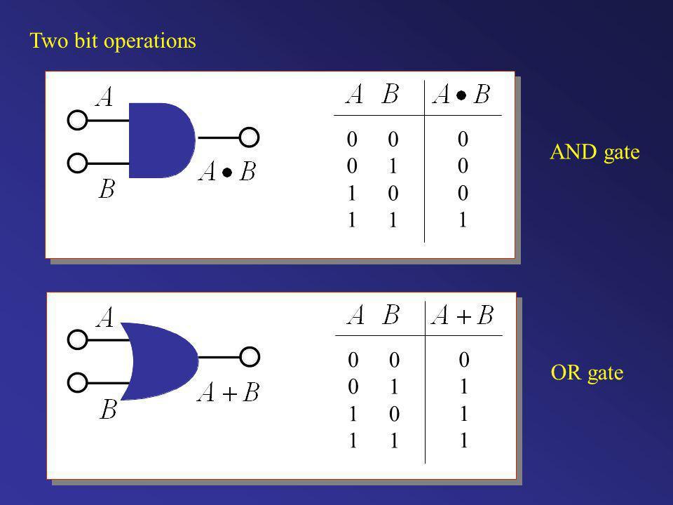 Quantum-dot array proposal