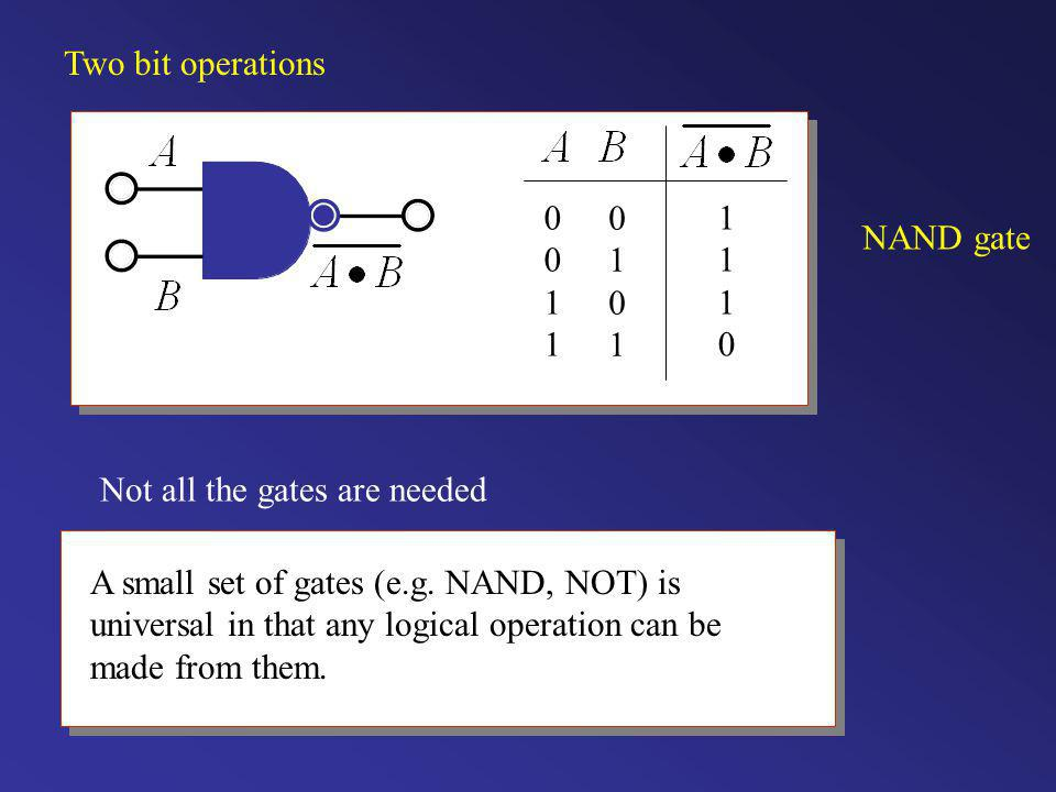 Two bit operations AND gate 00110011 01010101 00010001 OR gate 00110011 01010101 01110111