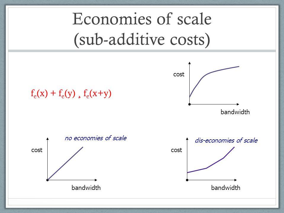 Economies of scale (sub-additive costs) f e (x) + f e (y) ¸ f e (x+y) cost bandwidth cost bandwidth cost no economies of scale dis-economies of scale