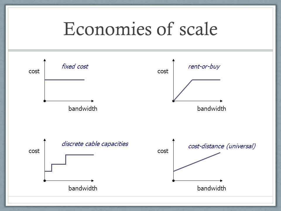 Economies of scale bandwidth cost bandwidth cost bandwidth cost bandwidth cost fixed costrent-or-buy discrete cable capacities cost-distance (universa
