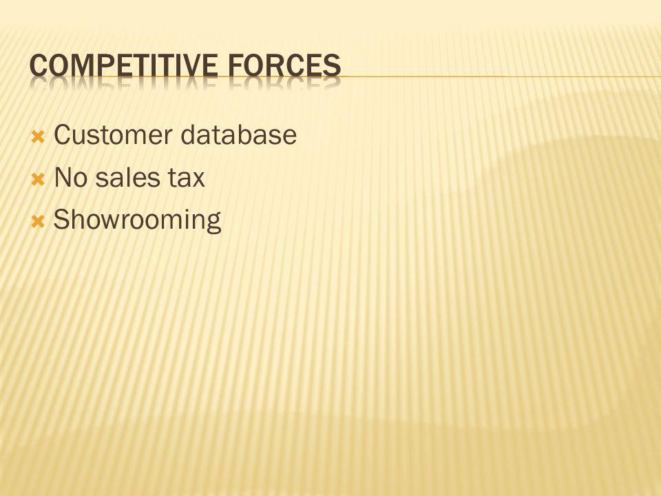 Customer database No sales tax Showrooming