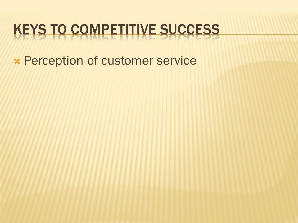 Perception of customer service
