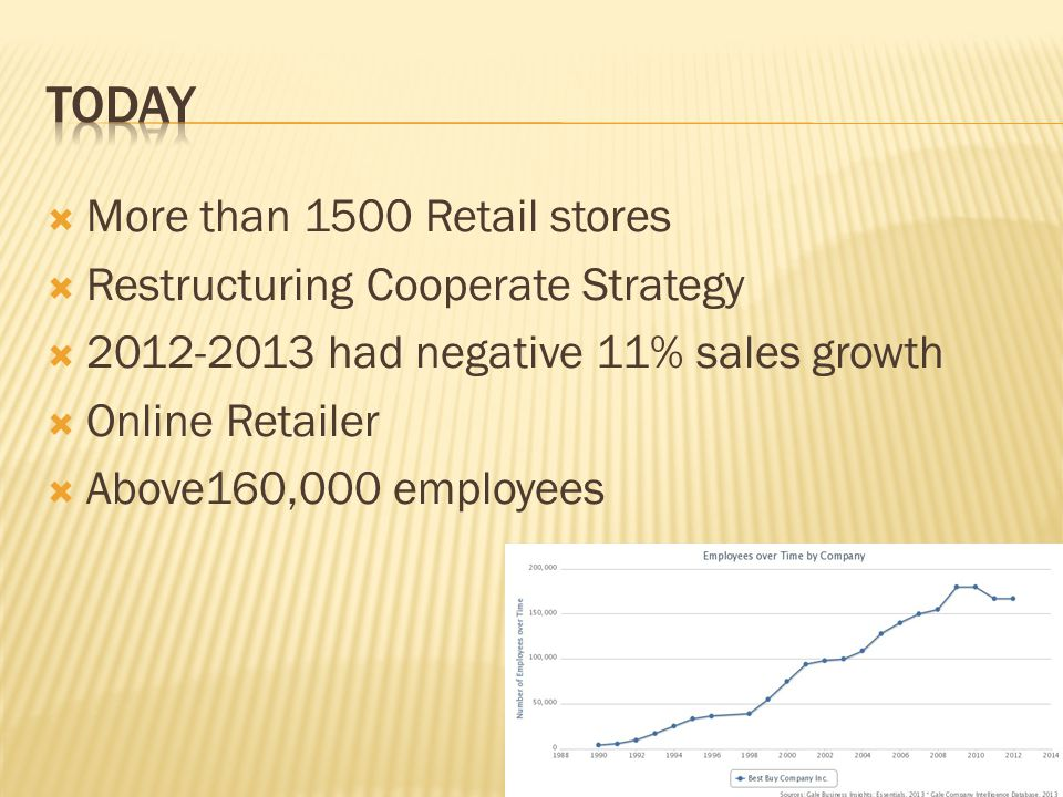 More than 1500 Retail stores Restructuring Cooperate Strategy 2012-2013 had negative 11% sales growth Online Retailer Above160,000 employees