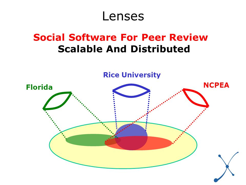 Social Software For Peer Review Scalable And Distributed Rice University Florida NCPEA