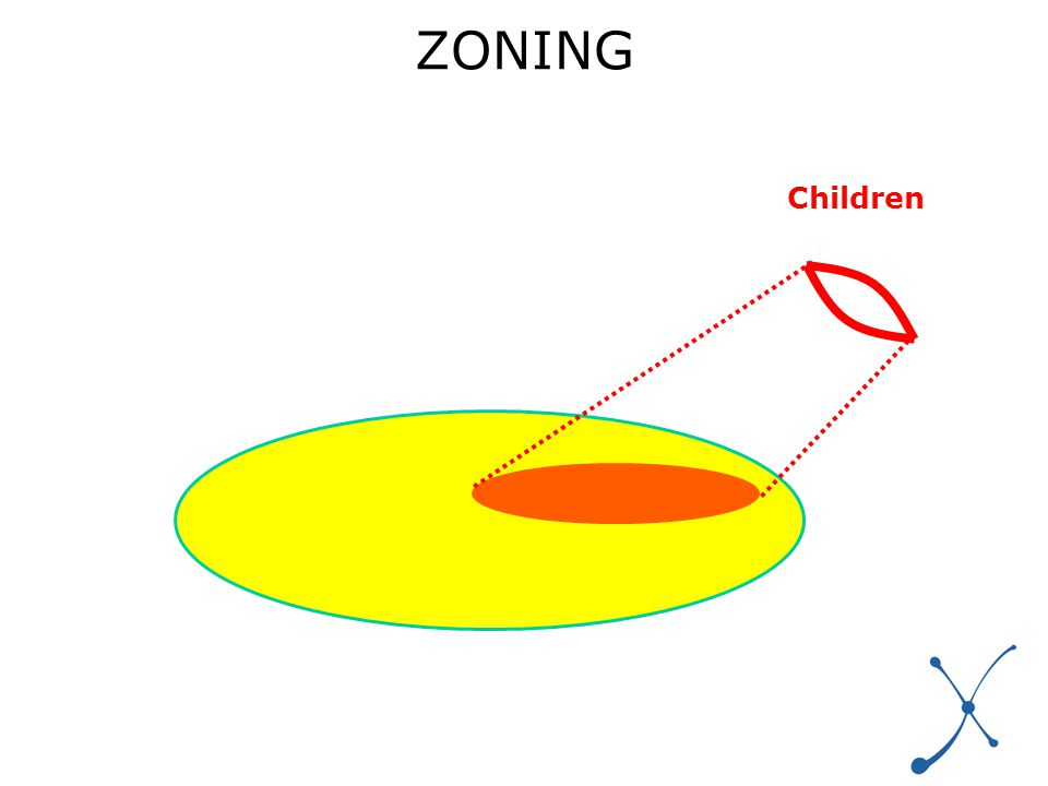 ZONING Children