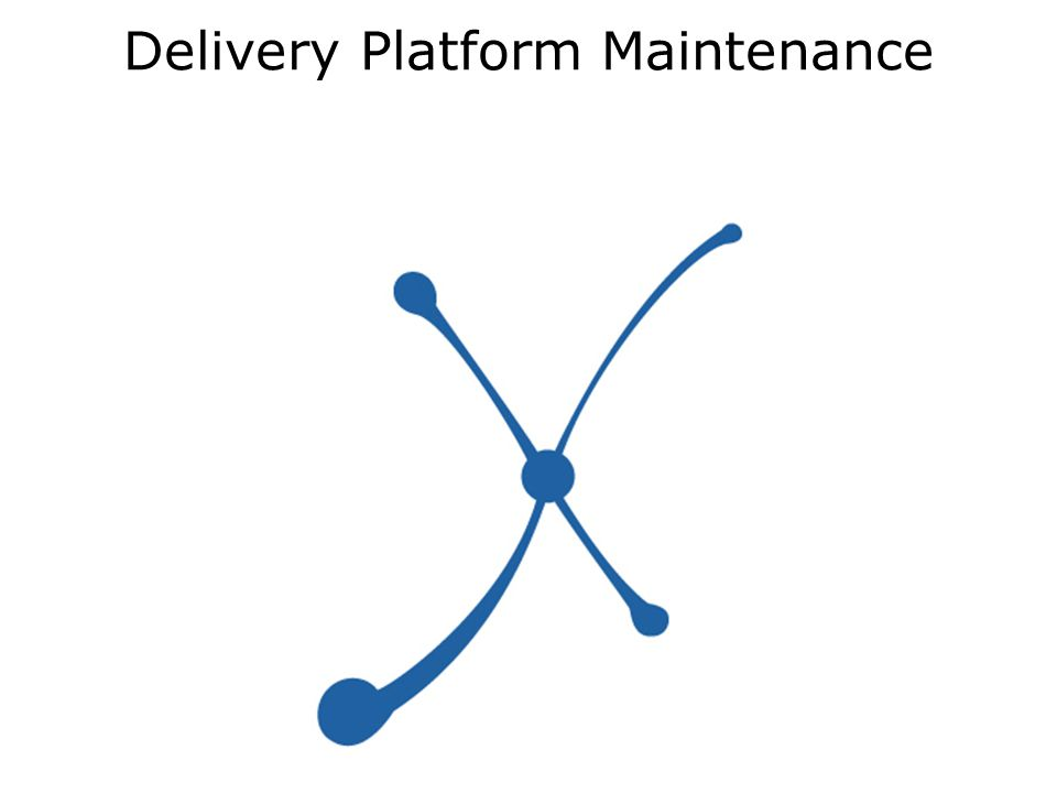 Delivery Platform Maintenance