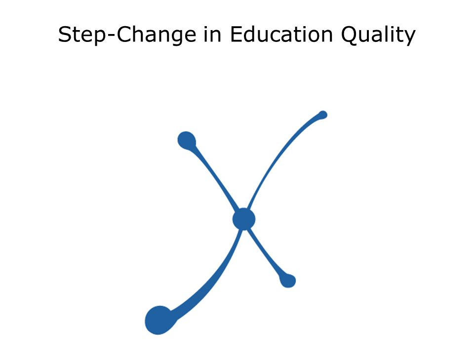 Step-Change in Education Quality