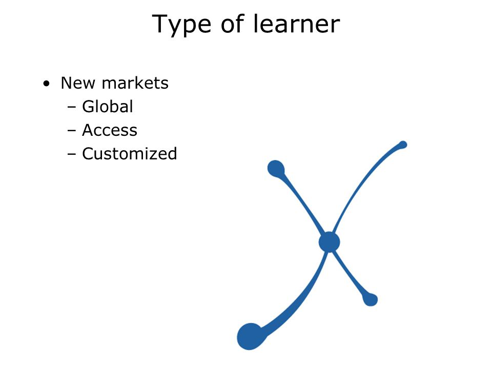 Type of learner New markets –Global –Access –Customized