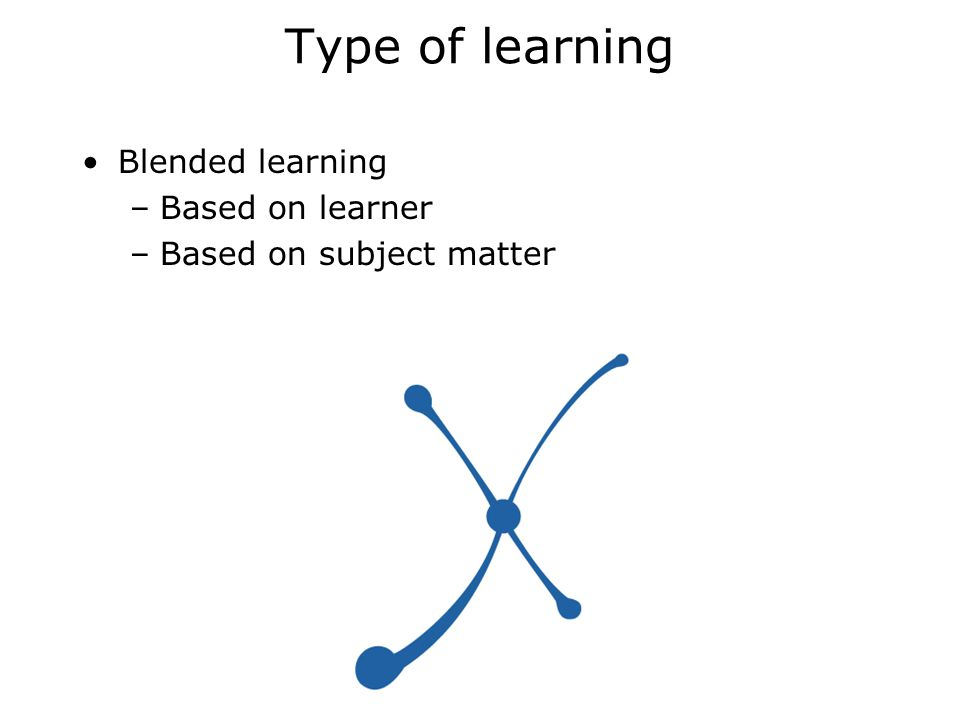 Type of learning Blended learning –Based on learner –Based on subject matter
