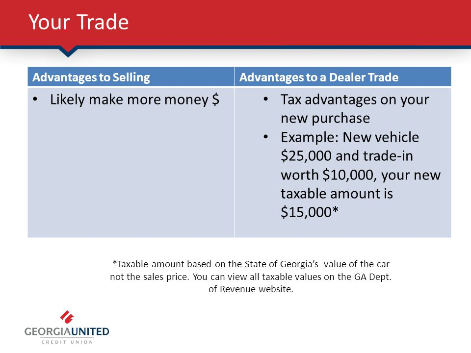 Your Trade Advantages to SellingAdvantages to a Dealer Trade Likely make more money $ Tax advantages on your new purchase Example: New vehicle $25,000 and trade-in worth $10,000, your new taxable amount is $15,000* *Taxable amount based on the State of Georgias value of the car not the sales price.
