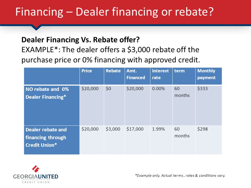 Financing – Dealer financing or rebate. PriceRebate Amt.