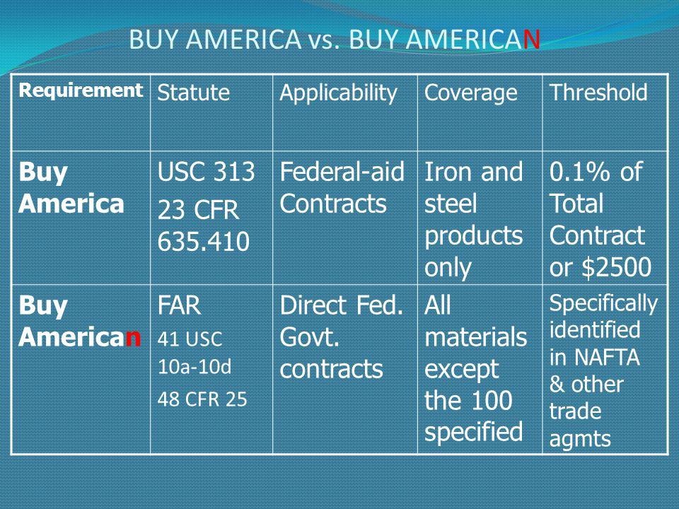 BUY AMERICA vs.