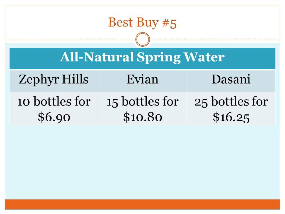 Best Buy #5 All-Natural Spring Water Zephyr HillsEvianDasani 10 bottles for $6.90 15 bottles for $10.80 25 bottles for $16.25