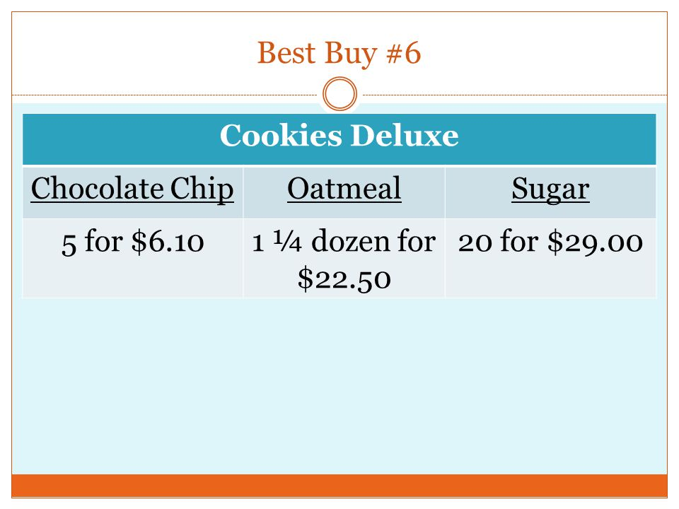 Best Buy #6 Cookies Deluxe Chocolate ChipOatmealSugar 5 for $6.101 ¼ dozen for $22.50 20 for $29.00