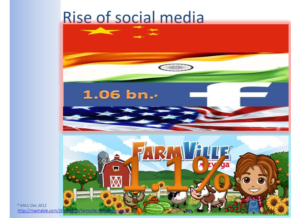 Rise of social media # MAU Dec 2012 http://mashable.com/2010/02/20/farmville-80-million-users/