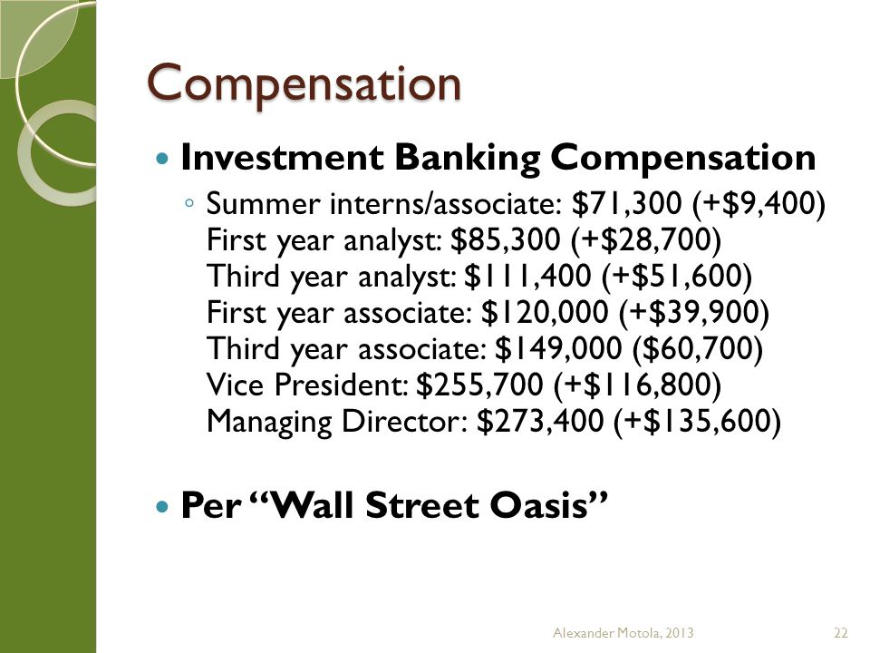 Compensation Investment Banking Compensation Summer interns/associate: $71,300 (+$9,400) First year analyst: $85,300 (+$28,700) Third year analyst: $1