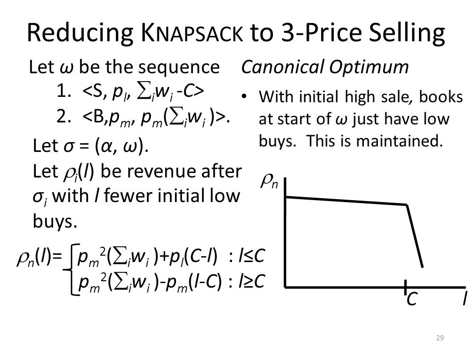 Reducing K NAPSACK to 3-Price Selling Let ω be the sequence With initial high sale, books at start of ω just have low buys.